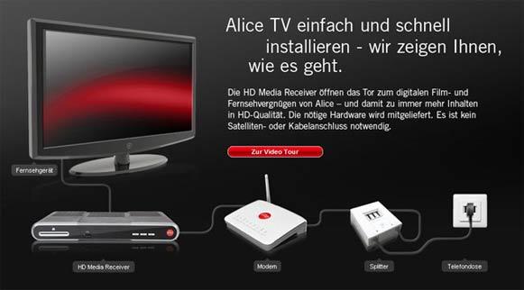 Таким образом, простой в установке Alice ТВ