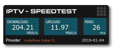 Speedtest für GigaTVNet